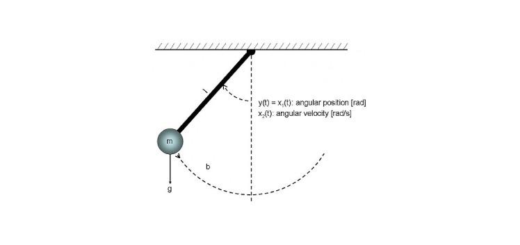 pedulum