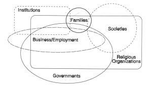 jurisdictions